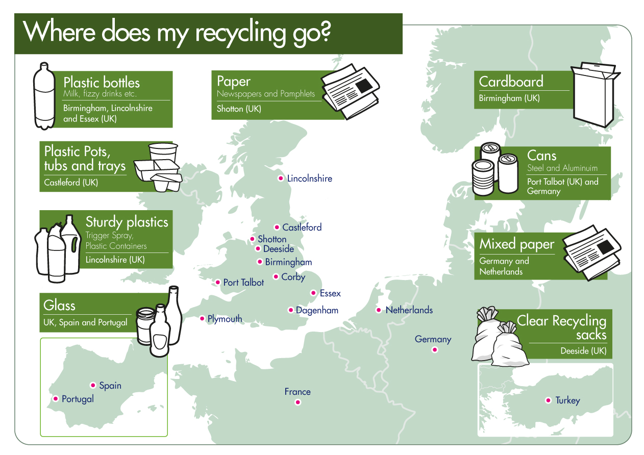 Map showing where residents recycling goes to