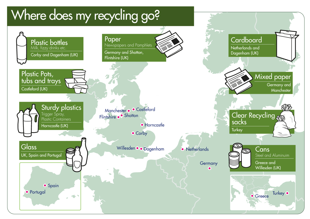 Map of recycling destinations in UK and Europe