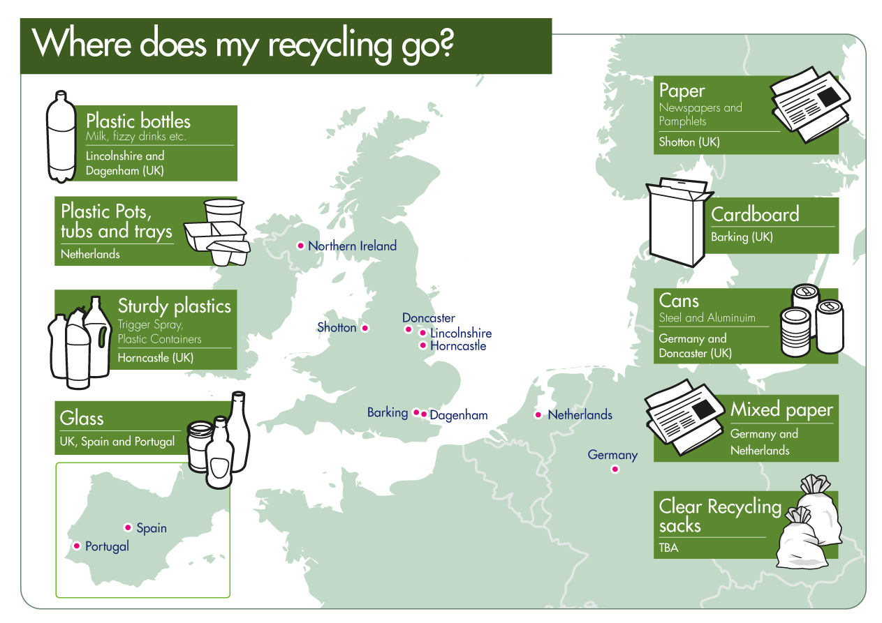 Map showing destinations of materials for recycling